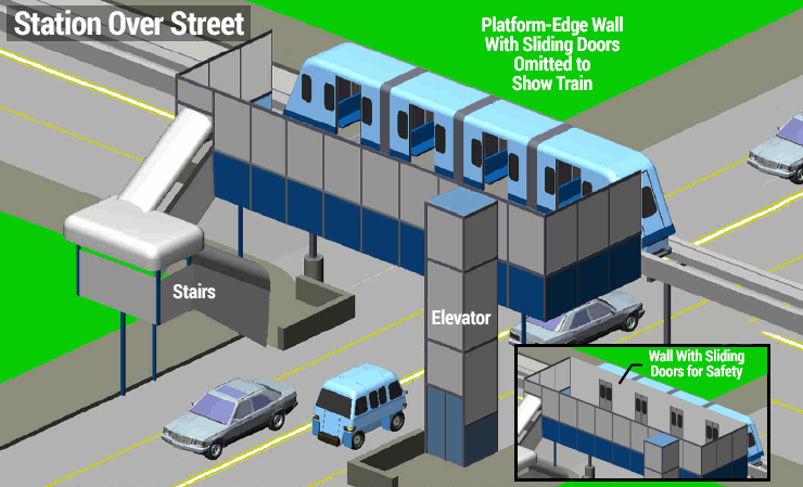 Roam Transport MicroWay—Station Over Street. MegaRail